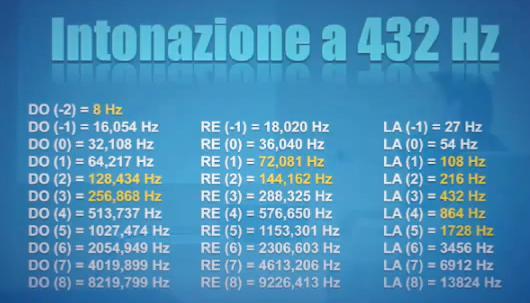 accordatura-432hznn
