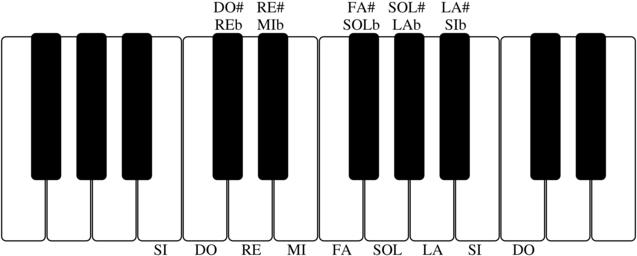 tastiera-del-pianoforte5
