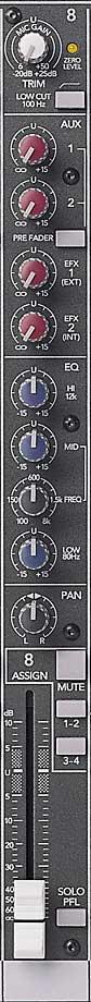 Caratteristiche e funzionamento dei canali di un mixer audio